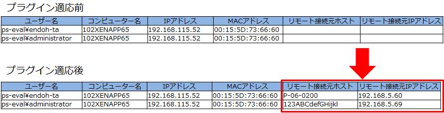 接続元端末情報