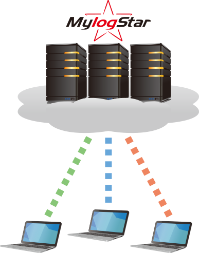 MylogStar CloudService