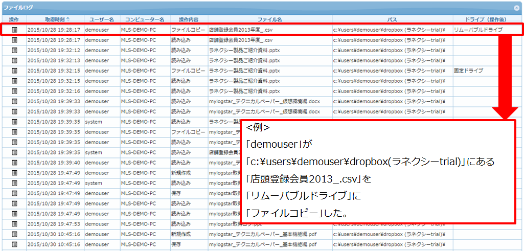 Dropbox上のファイル操作を確認